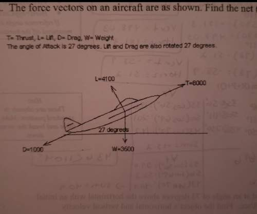 Asap the force vectors on an aircraft are as shown. find the net (resultant force).