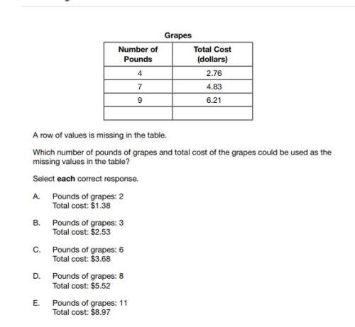 Which number of pounds of grapes and total cost of the grapes could be used as the missing values in