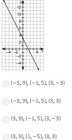 Fast! plz will list ! 1. what set of points on the given graph