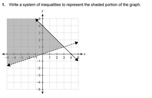15 points write a system of inequalities to represent the shaded portion of the graph