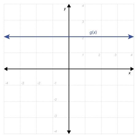 The functions, f(x) and g(x) , are shown below. x f(x) -4 7 -2 5 0 3 2 1 4 -1 which function has the