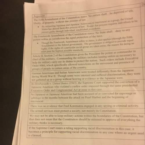 The following table list arguments in the korematsu vs united states us supreme court case. read thr
