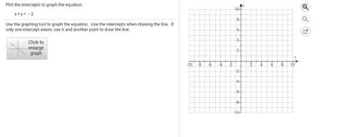 Plot the intercepts to graph the equation