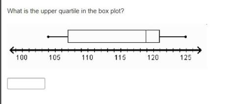 What is the upper quartile in the box plot?