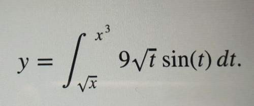 Find the derivative of the function