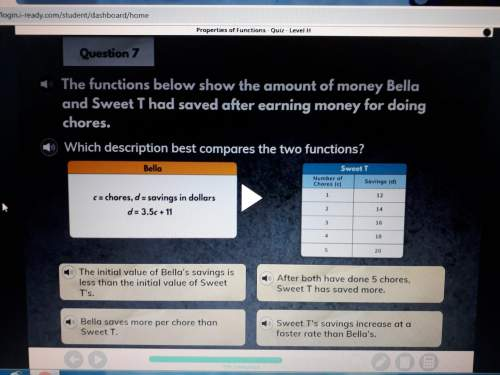 The functions below show the amount of money bella and sweet t had saved after earning money for doi