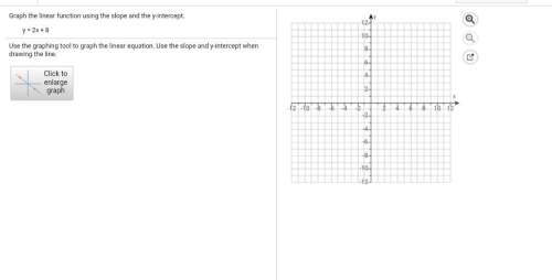 Graph the linear function using the slooe and y intercept