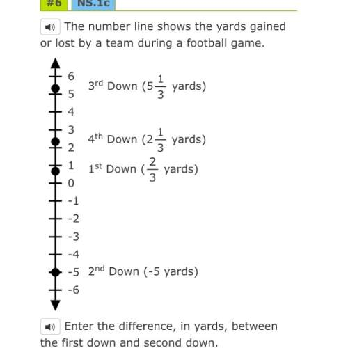 Need so much on this one how many yards?
