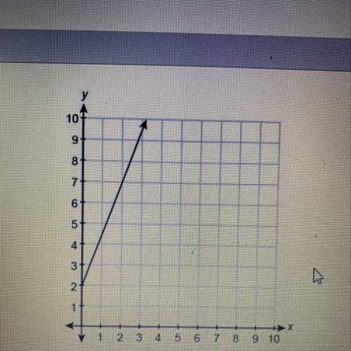 What is the slope of the line? a. -5/2 b.2/5 c. 5/2 d.7/2