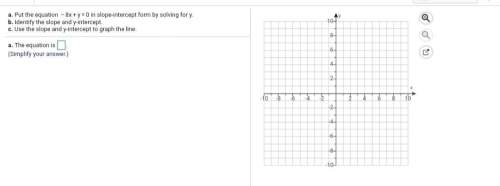 Put the equation in slope intercept form by solving for y
