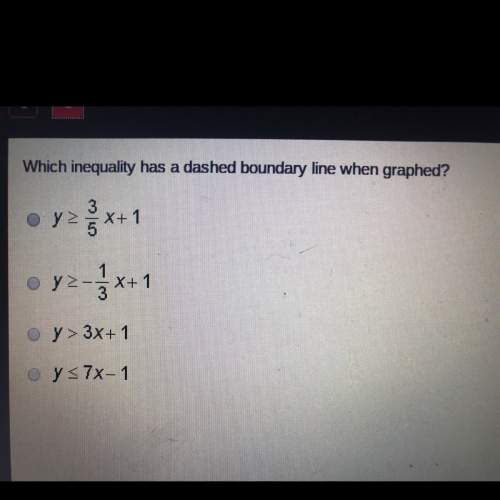 Which inequality has a dashed boundary line when graphed ?