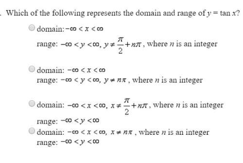 Which of the following represent the domain and range of y = tan x