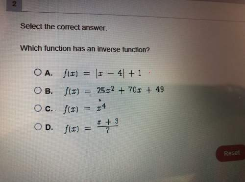 Ineed which is the inverse function?