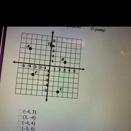 What are the cordinates for point a?