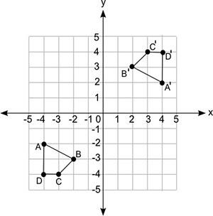 Figure abcd is rotated by 180 degrees about the origin in the counterclockwise direction to obtain f