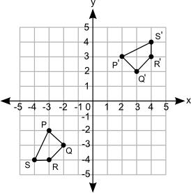 Will give brainliest figure abcd is rotated by 180 degrees about the origin in the counterclockwise