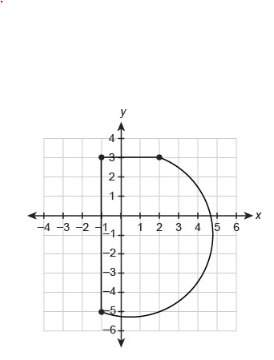 Its urgent! the curved part of this figure is a semicircle. what is the best approximation for the