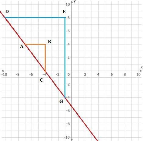 Triangle abc and triangle deg are similar right triangles. which proportion can be used to show that