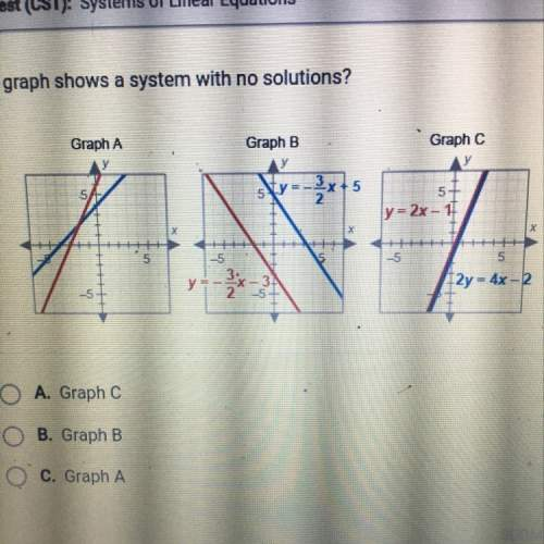 Which graph shows a system with no solution?