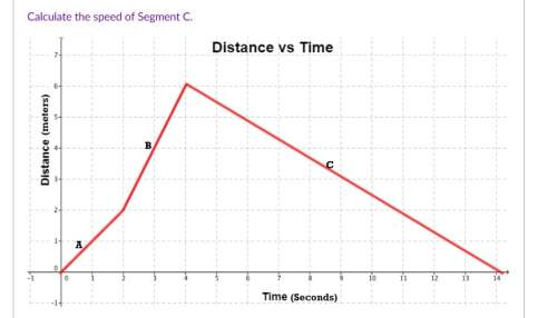 Calculate the speed of segment c. (science question)1.7 m/s .4 m/s*****.6 m/s 2.3 m/s