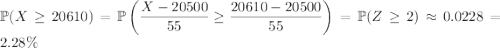 \mathbb P(X\ge20610)=\mathbb P\left(\dfrac{X-20500}{55}\ge\dfrac{20610-20500}{55}\right)=\mathbb P(Z\ge2)\approx0.0228=2.28\%