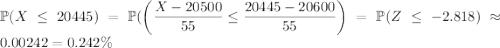 \mathbb P(X\le20445)=\mathbb P(\left(\dfrac{X-20500}{55}\le\dfrac{20445-20600}{55}\right)=\mathbb P(Z\le-2.818)\approx0.00242=0.242\%