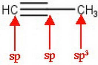 What atomic or hybrid orbitals make up the sigma bond between c2 and c3 in propyne, chcch3 ?  (c2 is