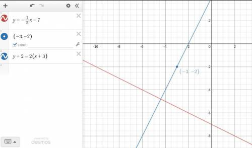 Identify and equation in point-slope form for the line perpendicular to y=-1/2x-7 that passes throug