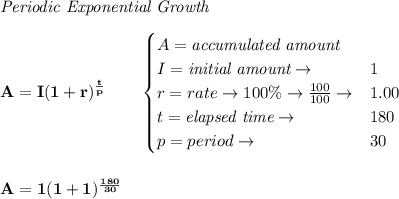 \bf \textit{Periodic Exponential Growth}\\\\A=I(1 + r)^{\frac{t}{p}}\qquad \begin{cases}A=\textit{accumulated amount}\\I=\textit{initial amount}\to &1\\r=rate\to 100\%\to \frac{100}{100}\to &1.00\\t=\textit{elapsed time}\to &180\\p=period\to &30\end{cases}\\\\\\A=1(1 + 1)^{\frac{180}{30}}