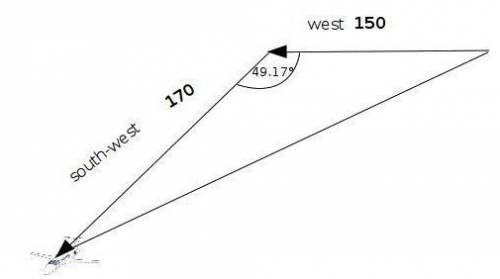 An airplane leaves an airport and flies due west 150 miles and then 170 miles in the direction s 49.