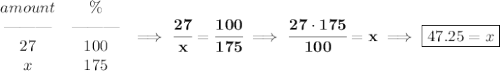 \bf \begin{array}{ccllll}amount&\%\\\text{\textemdash\textemdash\textemdash}&\text{\textemdash\textemdash\textemdash}\\27&100\\x&175\end{array}\implies \cfrac{27}{x}=\cfrac{100}{175}\implies \cfrac{27\cdot 175}{100}=x\implies \boxed{47.25=x}