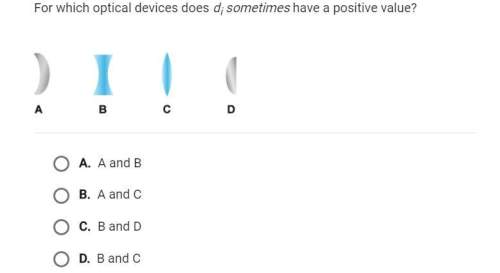 For which optical devices does d sometimes have a positive value?