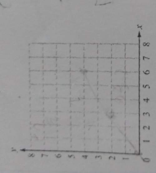Line a b represents a proportional relationship. point a lies at 6, 4 as shown on the graph below :
