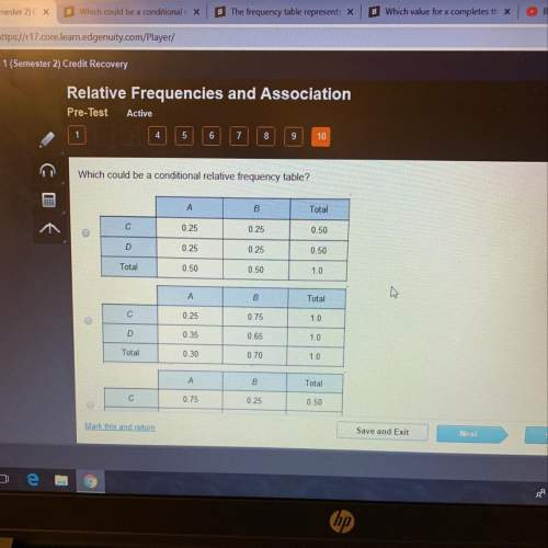 Which could be a conditional relative frequency table ?
