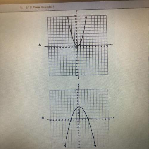 Which transformations, when performed together, would carry graph a onto graph b? choose all that a