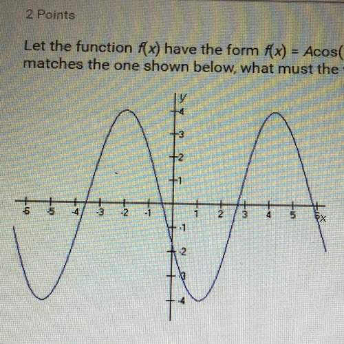 Let the function f(x) have the form f(x) = acos(x+ c). to produce a graph that matches the one shown