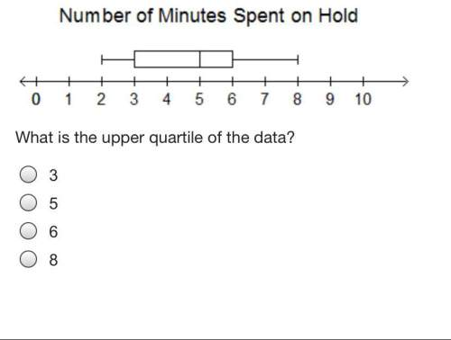 What is the upper quartile of the data?