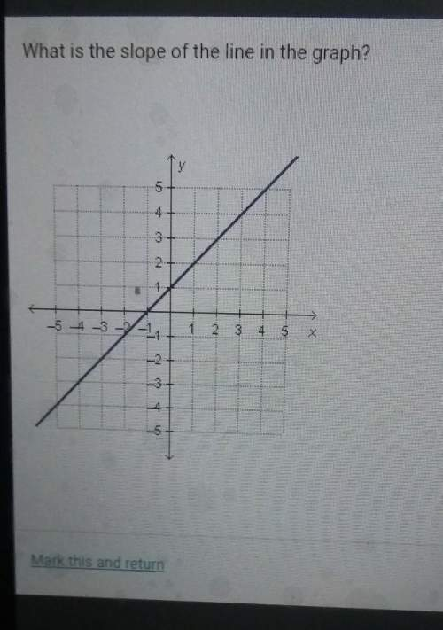 What is the slope of the line in the graph? 3+.2+-4-2-14 1 2 3 4 5 %2+-3 +​