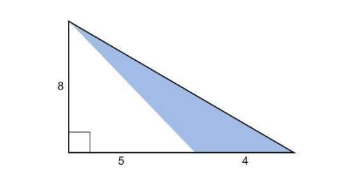 Find the area of the shaded region.