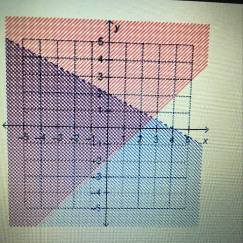 Which system of linear inequalities is represented by the graph? a. y> x-2 and x - 2y < 4 b.