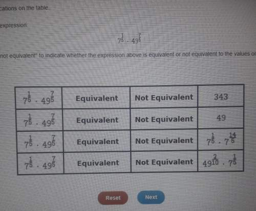 Select quivalent or not equivalent to indicate whether the expression above is equivalent or not equ