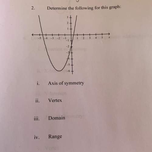 Ineed ! i can't figure out this graph