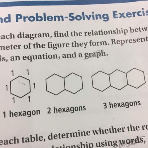 How do i make a table and equation out of hexagons