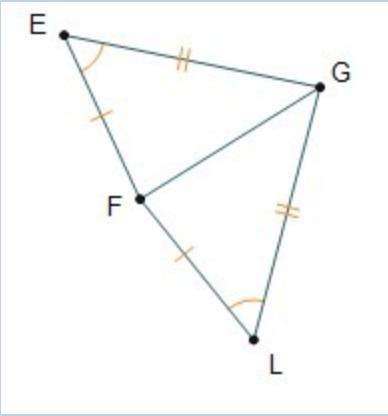 Which of these triangle pairs can be mapped to each other using a single reflection?  ✓