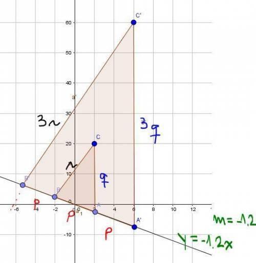 ΔABC is dilated by a scale factor of 3 with the origin as the center of dilation to form ΔA′B′C′. Th