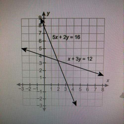 What is the best approximation of the solution to the system to the nearest integer values a.(