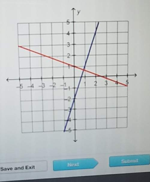 Which is the best approximation for the solution of the system of equations? y=-2/5x+1<