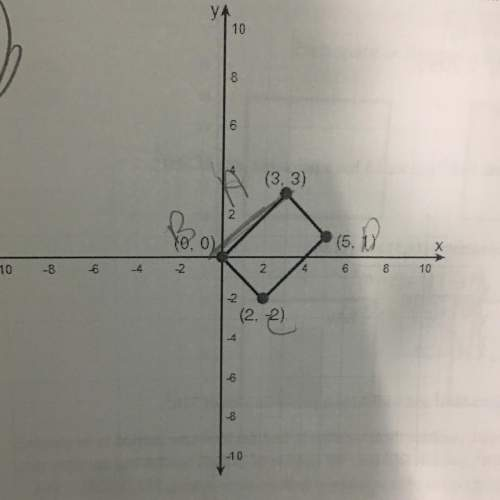 Find the area of rectangle abcd. a((3,3) b(0,0) c(2,-2) d(5,1)