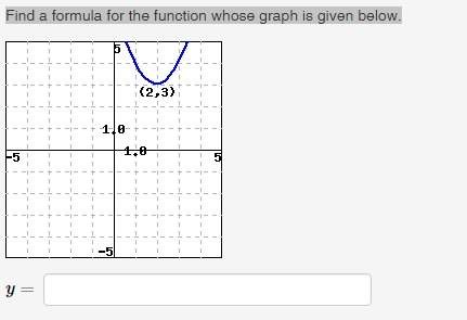 Find a formula for the function whose graph is given below.