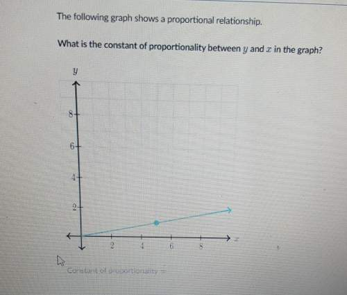 The following graph shows a proportional relationship.what is the constant of proportionality